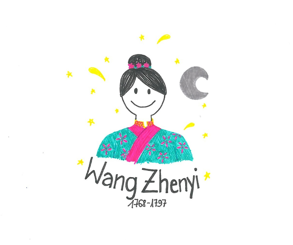 Illustration von Wang Zhenyi
